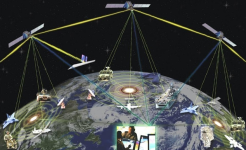 Satellite centric warfare